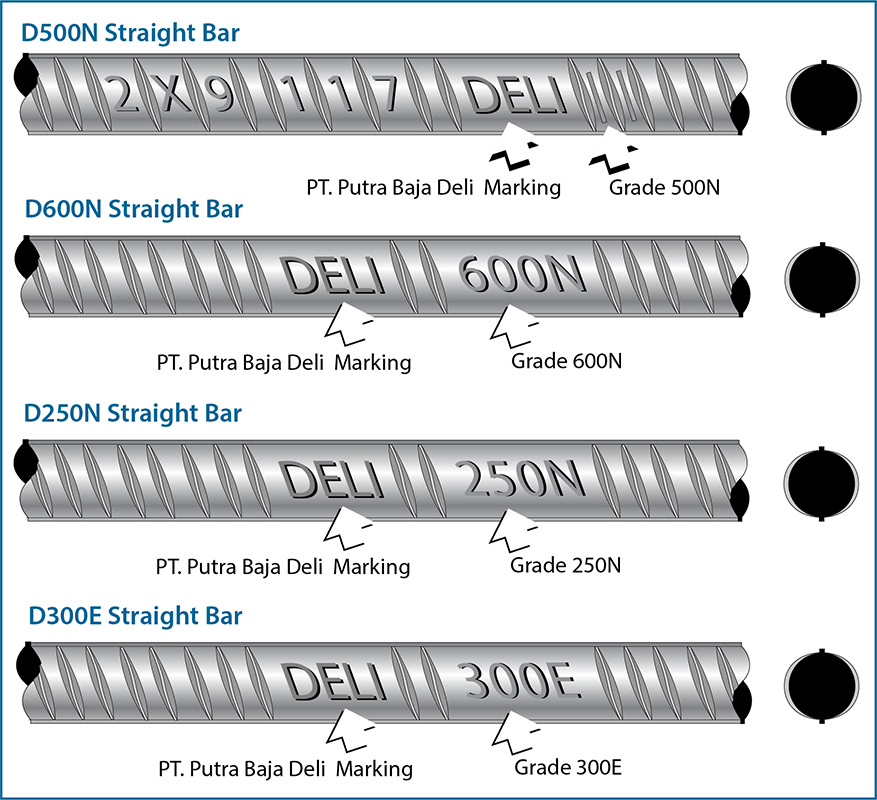 ACRS | Hot Rolled Bar Certification
